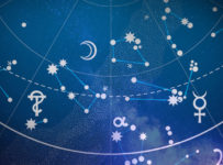 aspects and how they relate to astrology